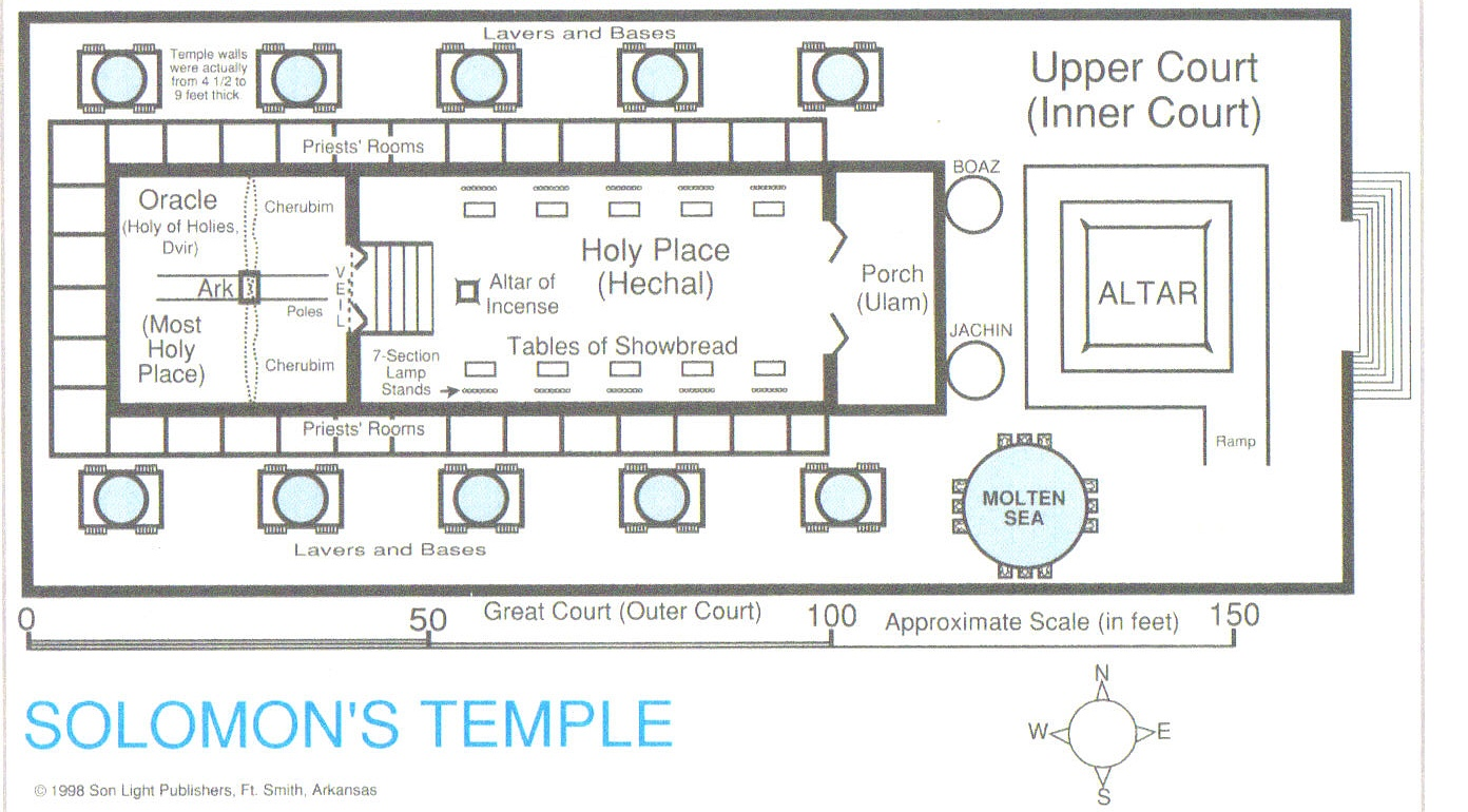temple 3