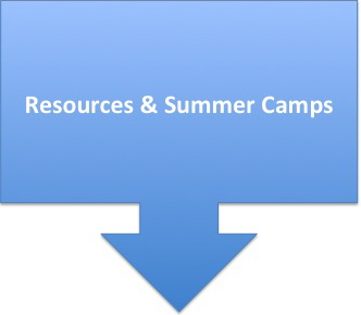 Website-Resources-Camps-Arrow.jpg